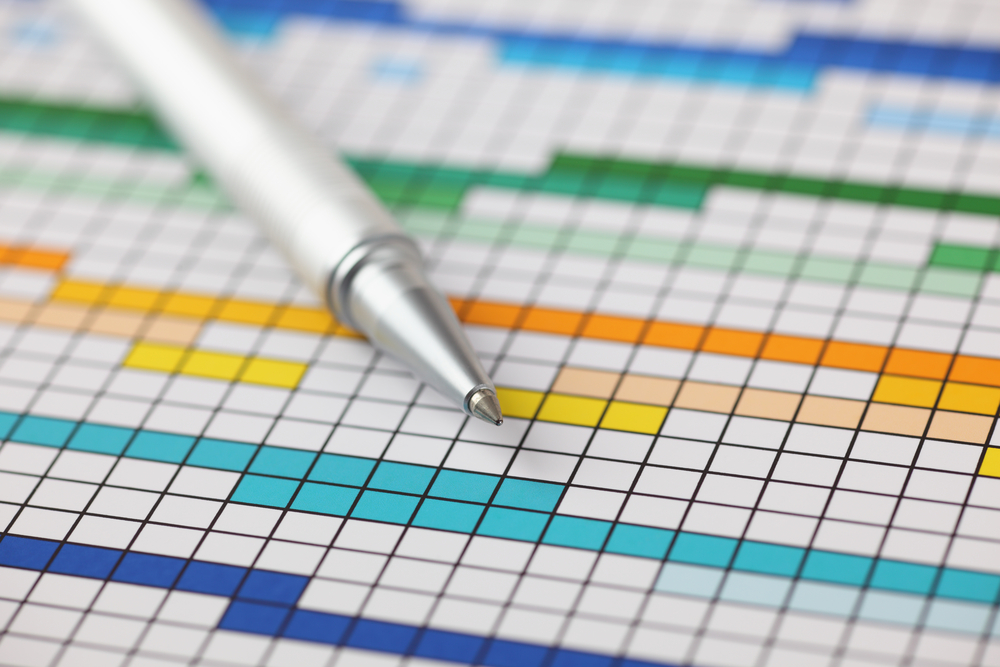 Try Gantt Charts To Zap Your Task List!